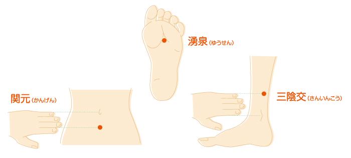 ヘルスケア,冷え,乾燥,温活,お風呂,血行促進,保温性,ツボ