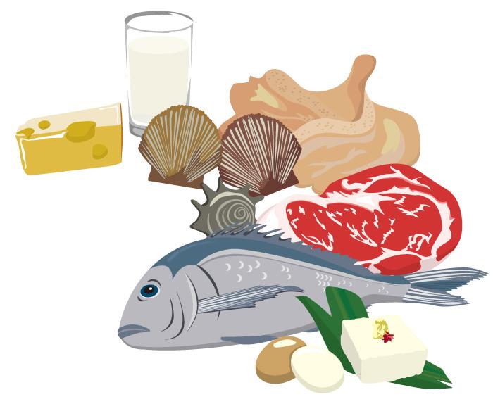 ヘルスケア,冷え,冷え性,改善,漢方,食べ物,生姜,運動,温め