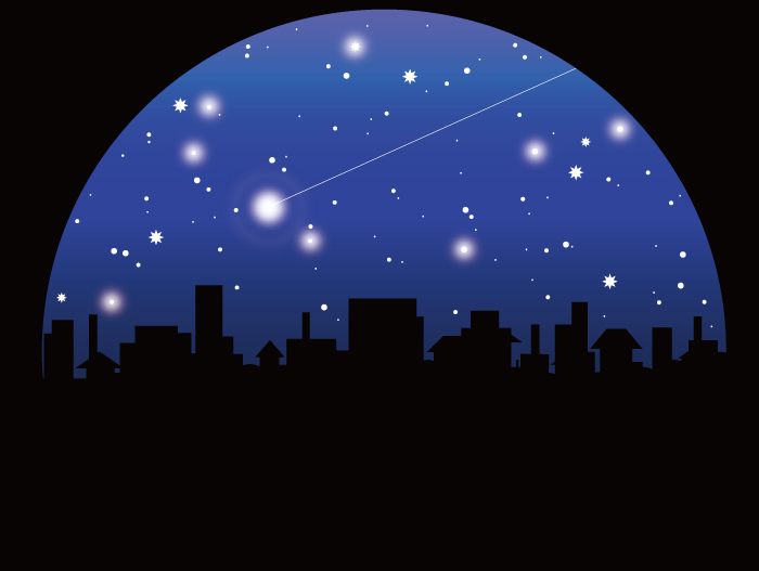 コラム,ドームシアター,プラネタリウム,福岡市科学館,宇宙,星,環境